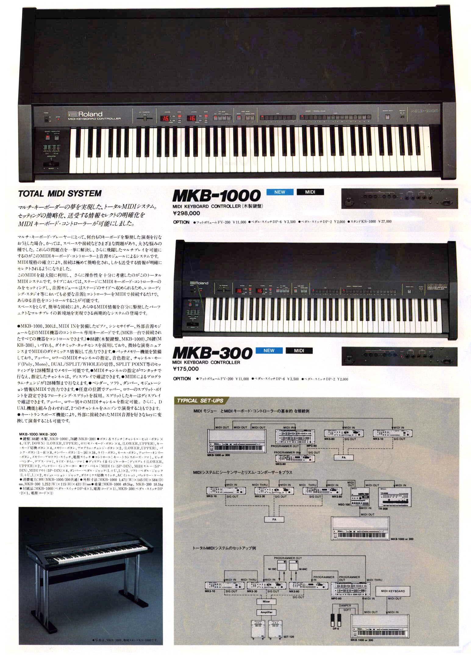 電博 museum 1984